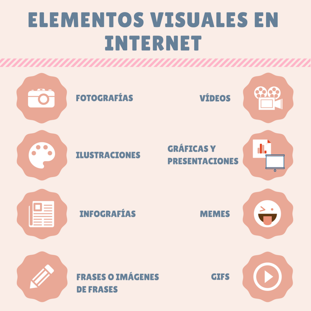 Elementos visuales internet