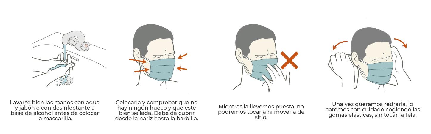 Instrucciones cómo colocar una mascarilla